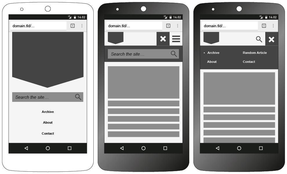 Positiv- und Negativ-Beispiel eines Headerbereichs im mobilen Internet